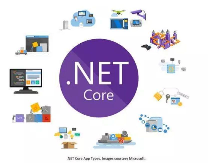 .NET Core 的总结