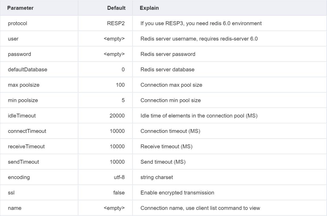 .NET redis 客户端开源组件 FreeRedis (继 CSRedisCore 之后重写)