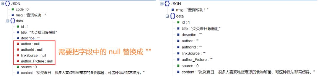 .NET Core 处理 WebAPI JSON 返回烦人的 null 为空